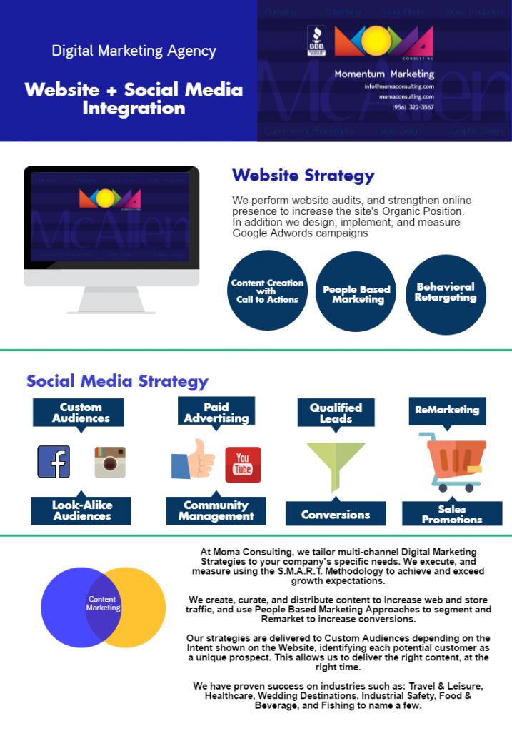 infographic-english