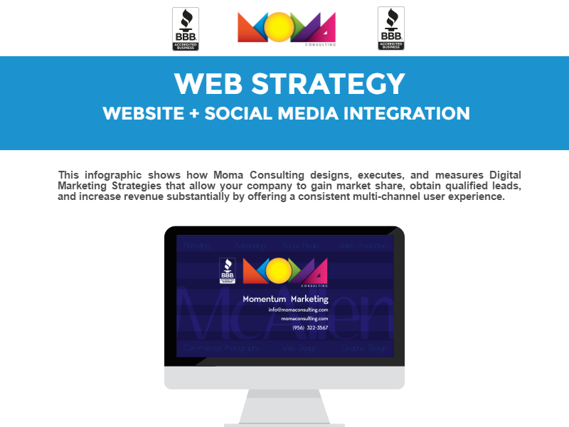 Intro to Web Strategy