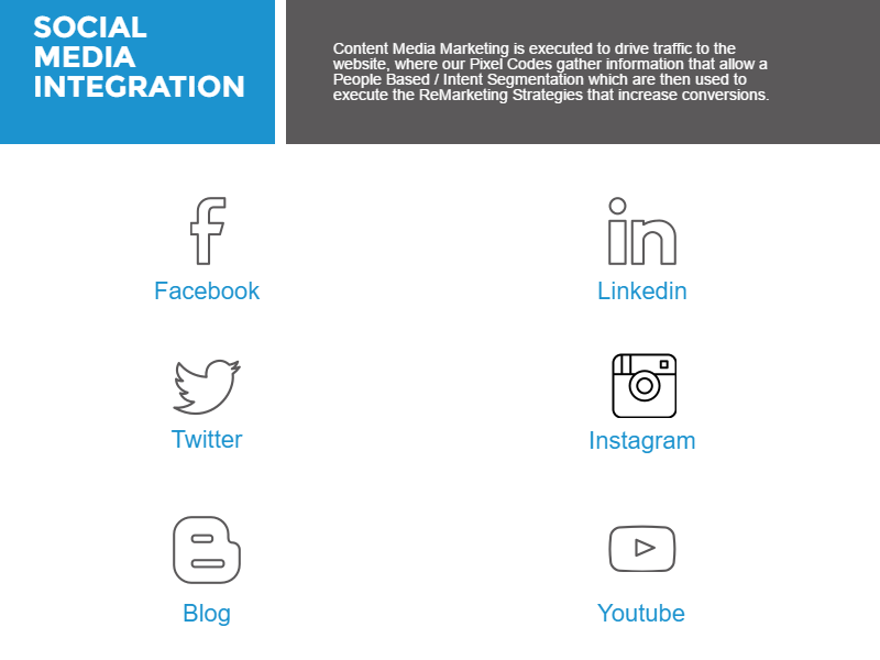Web Strategy - Social Media